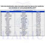 Universidad Americana Panamá 2